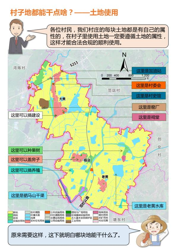 202105-合肥市村庄规划村民手册(试行)(征求意见稿)样稿二